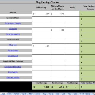 Tracking Your Blog Earnings   Blog Earnings Template