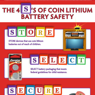 Keep Your Kids Safe from Coin Sized Batteries