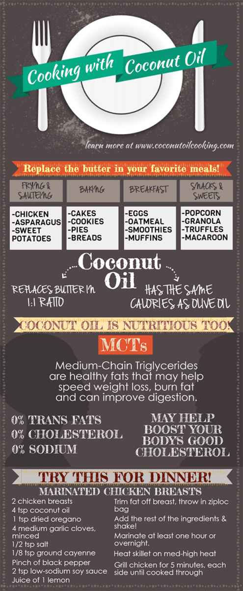 Coconut_Oil_Cooking_Uses