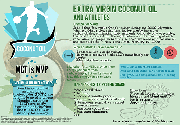 Coconut_Oil_athlete_benefits
