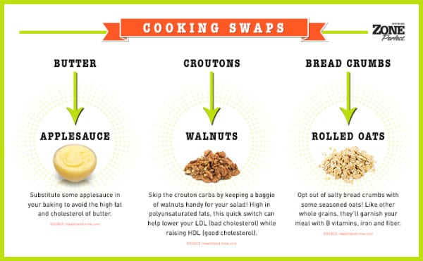 Postable - Cooking Swaps-1