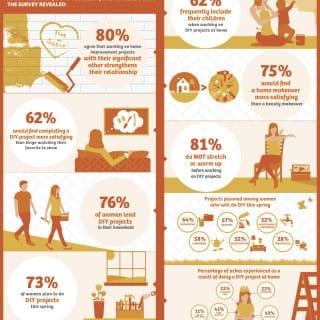 MOTRIN Infographic