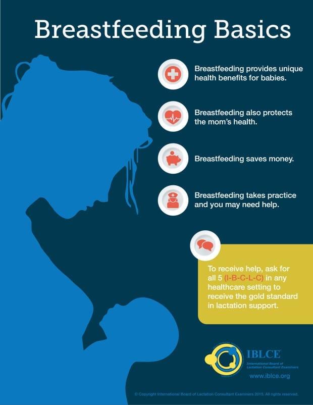 Breastfeeding Basics and Nutrition Tips